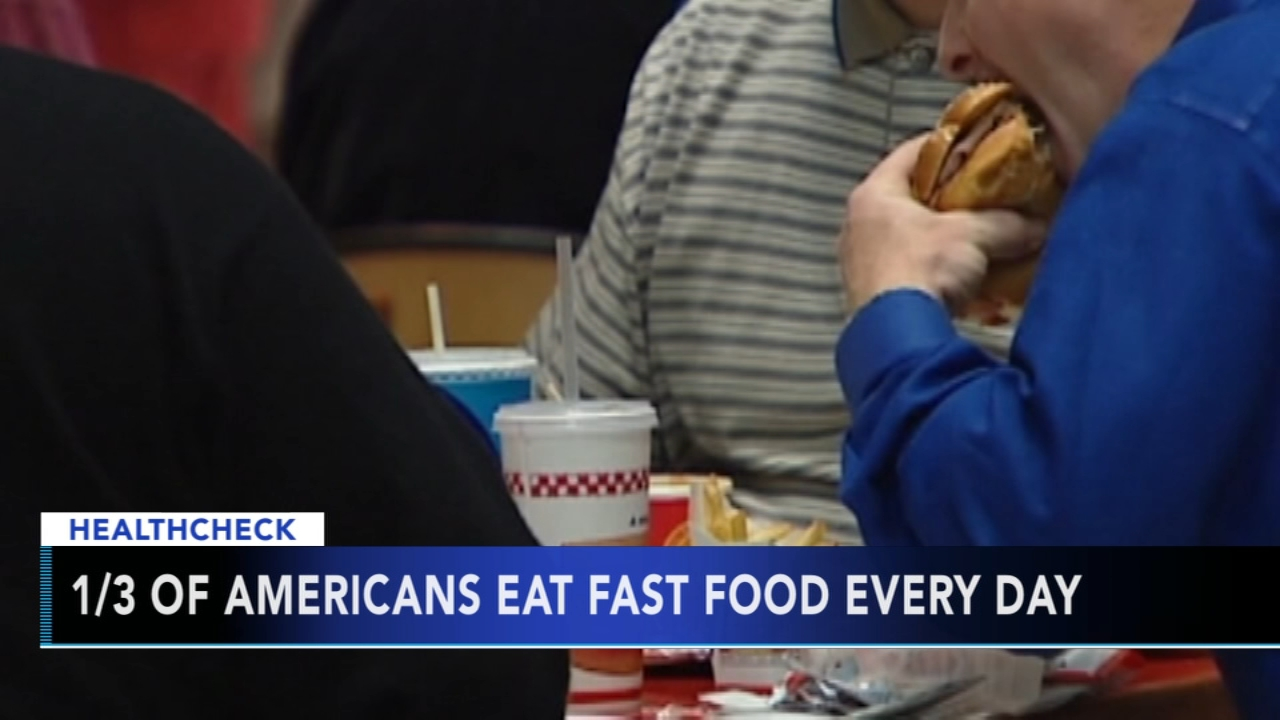 Study: 1/3 of Americans east fast food daily. Matt ODonnell reports during Action News Mornings on October 4, 2018.