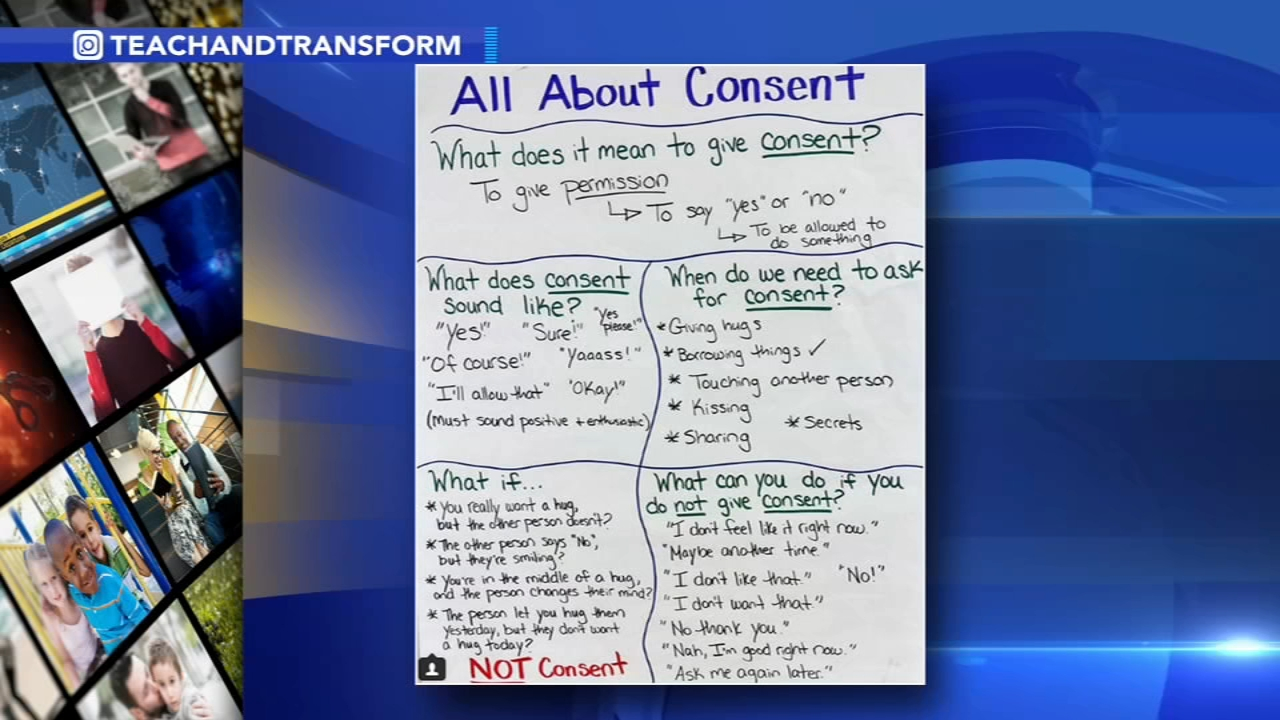 Brett Kavanaugh allegations inspires lesson on consent at California charter school. Alicia Vitarelli reports during Action News at 4 p.m. on October 5, 2018.