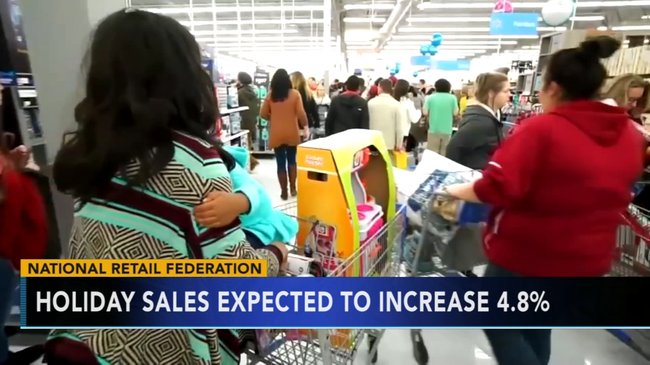 National Retail Federations expects to see increase in holiday sales this year. Nydia Han reports during Action News at 9 a.m. on October 7, 2018.