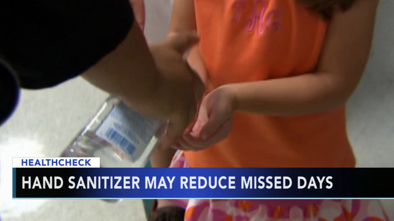 Hand sanitizer may reduce missed days. Rick Williams reports during Action News at Noon on October 8, 2018.