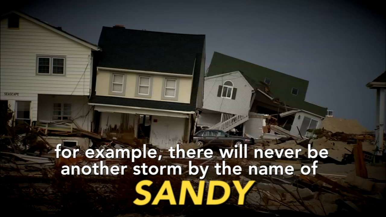 How storms get their names and other things you might not know about the powerful storms.