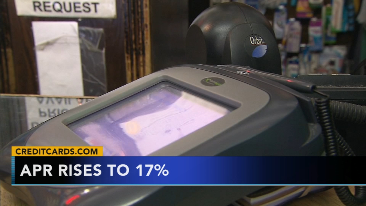 Report says credit card rates have risen sharply. Gray Hall reports during Action News at 6 a.m. on October 13, 2018.