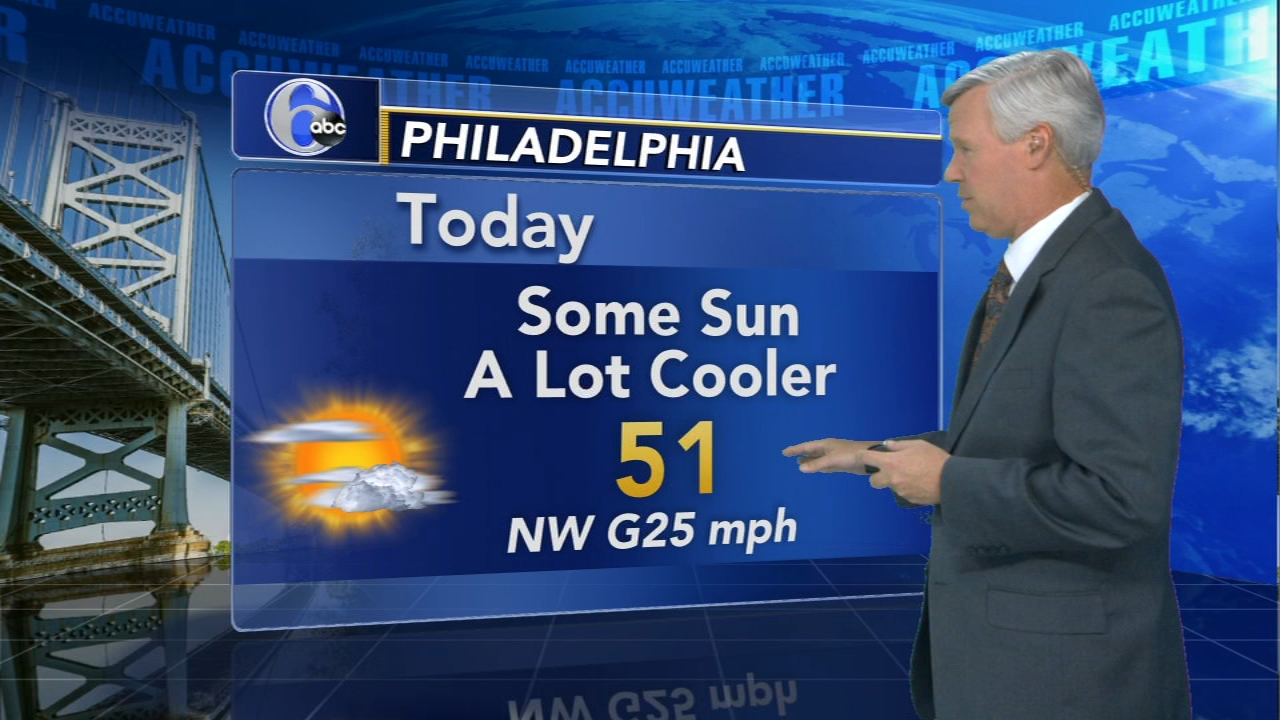 David Murphy with AccuWeather during Action News at noon on October 18, 2018.