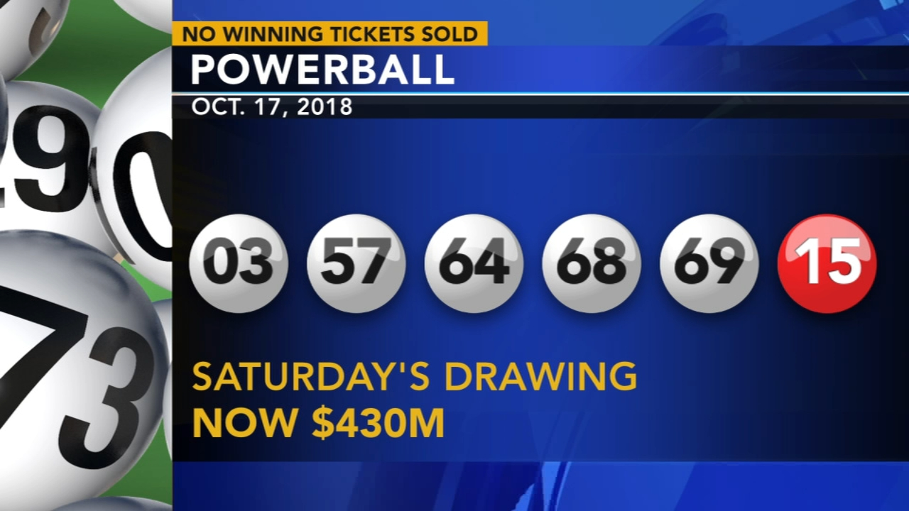 No winning Powerball tickets sold. Tamala Edwards reports during Action News Mornings on October 18, 2018.