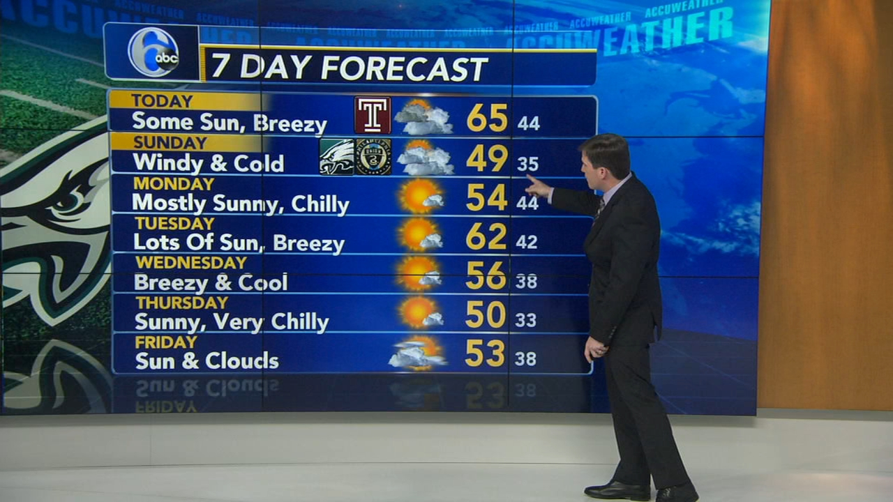 Chris Sowers with Accuweather during Action News at 6 a.m. on October 20, 2018.