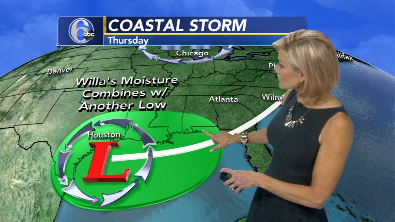 Cecily Tynan with AccuWeather on Action News at 6 p.m., October 23, 2018