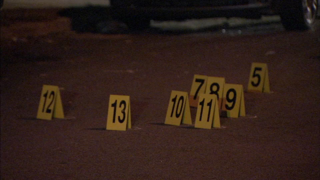 Police Commissioner Richard Ross said the homicide department has been busy as reported during Action News at 11 on October 29, 2018.