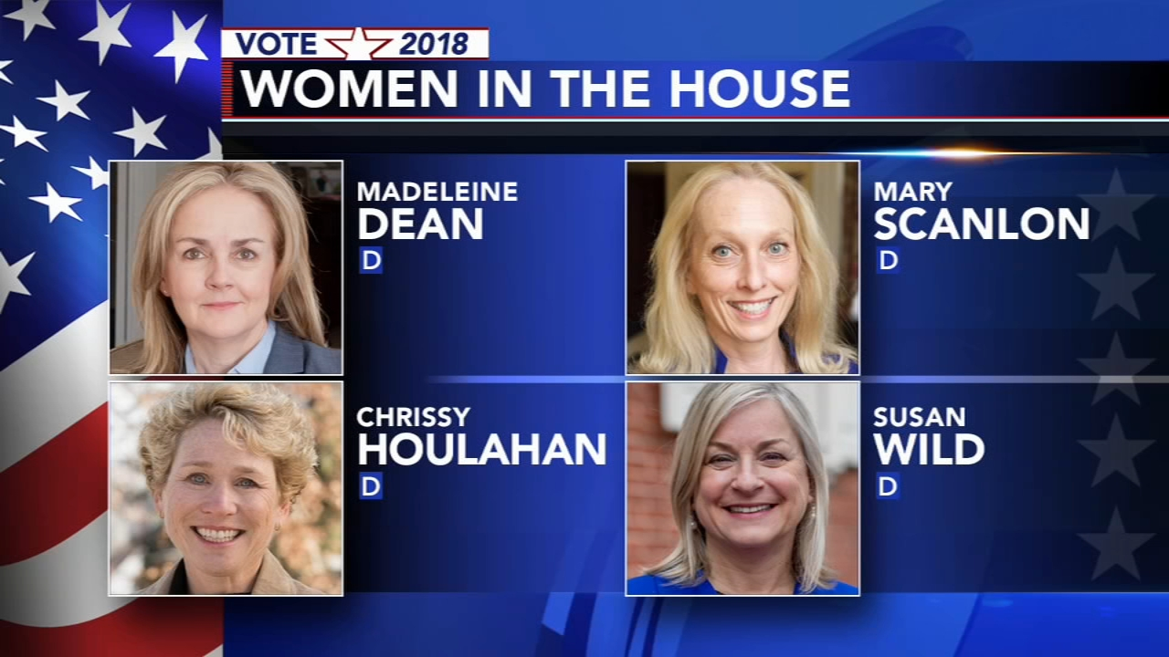 Big election day wins for women in Pennsylvania . John Rawlins reports during Action News at 5 p.m. on November 7, 2018.