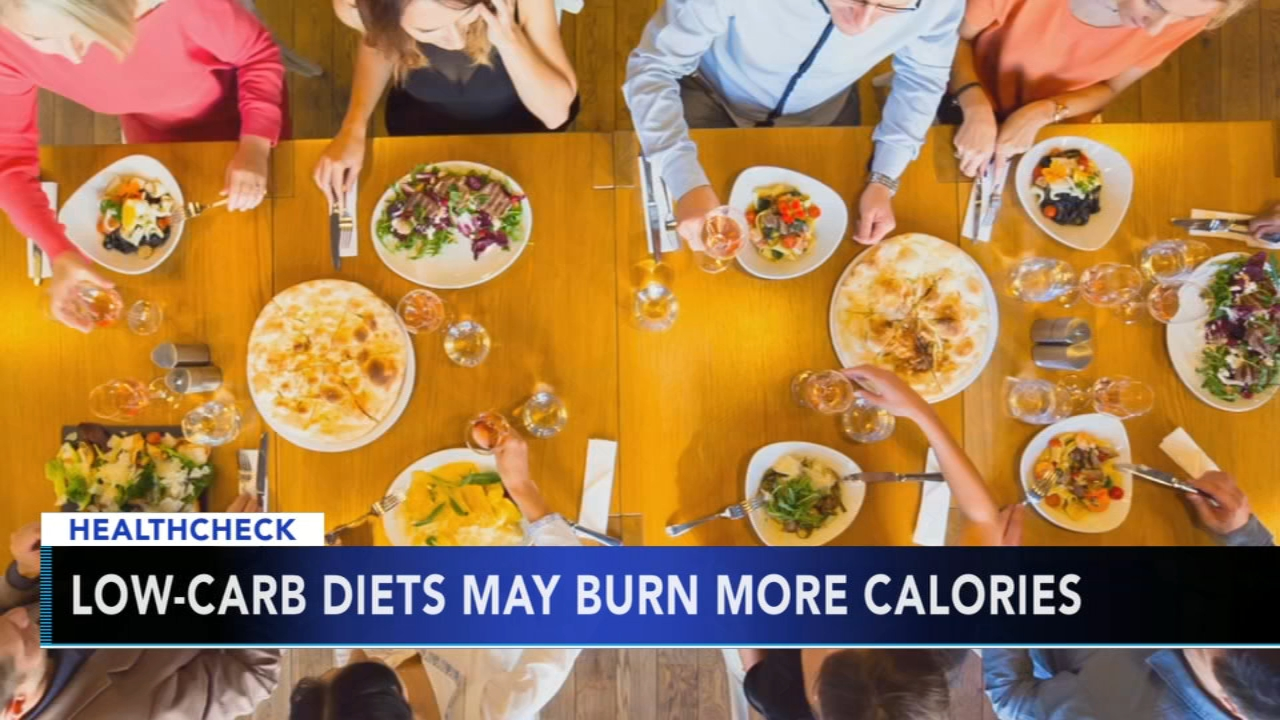 Study finds low-carb diet may help you burn calories. Gray Hall reports during Action News at 9 a.m. on November 18, 2018.