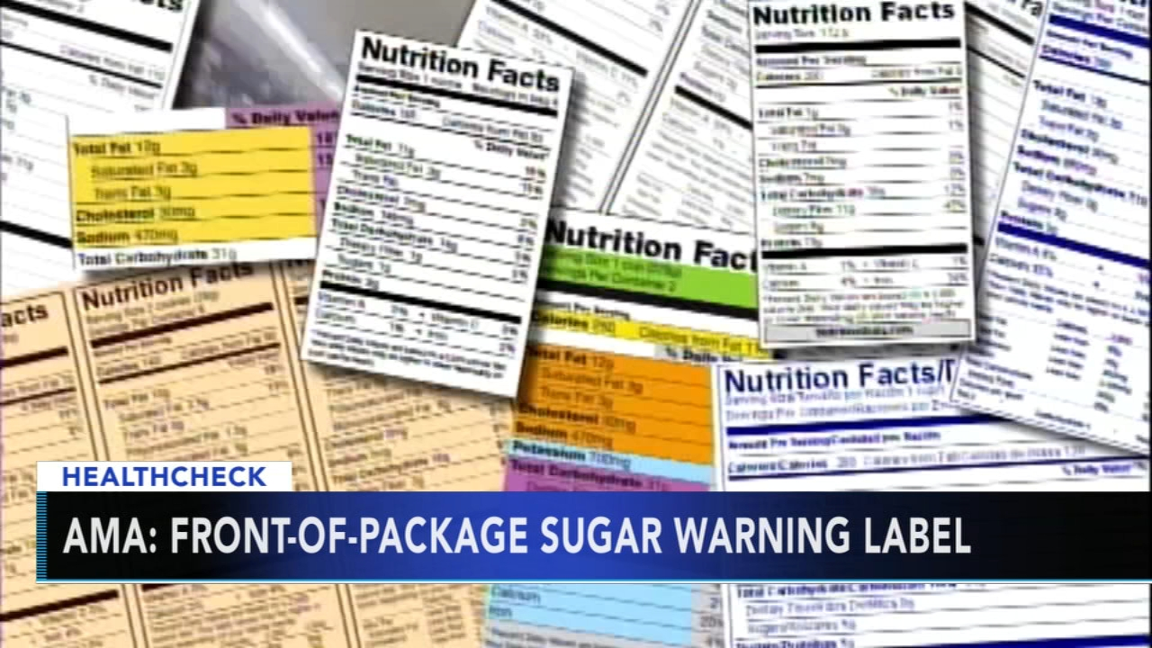 Doctors group urges FDA to add warning labels to high sugar products. Nydia Han reports during Action News at 9 a.m. on November 18, 2018.