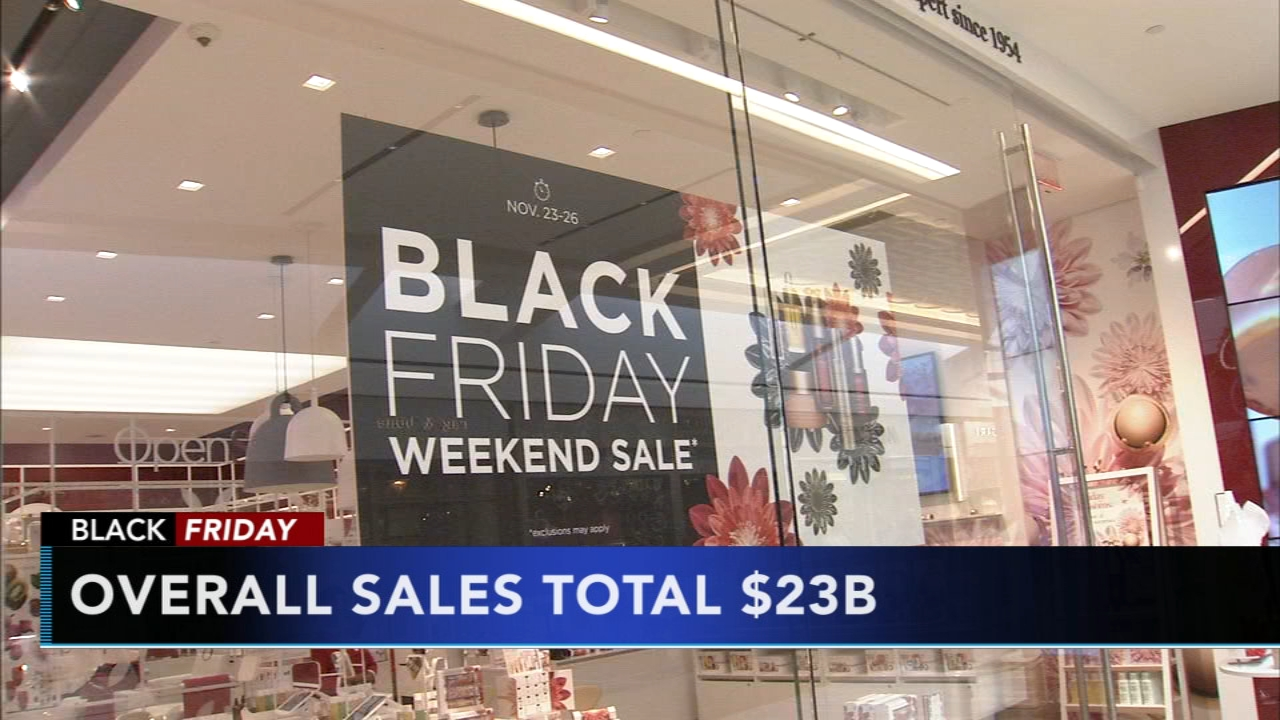 Black Friday revenue at record high. Nydia Han reports during Action News at 6 a.m. on November 25, 2018.