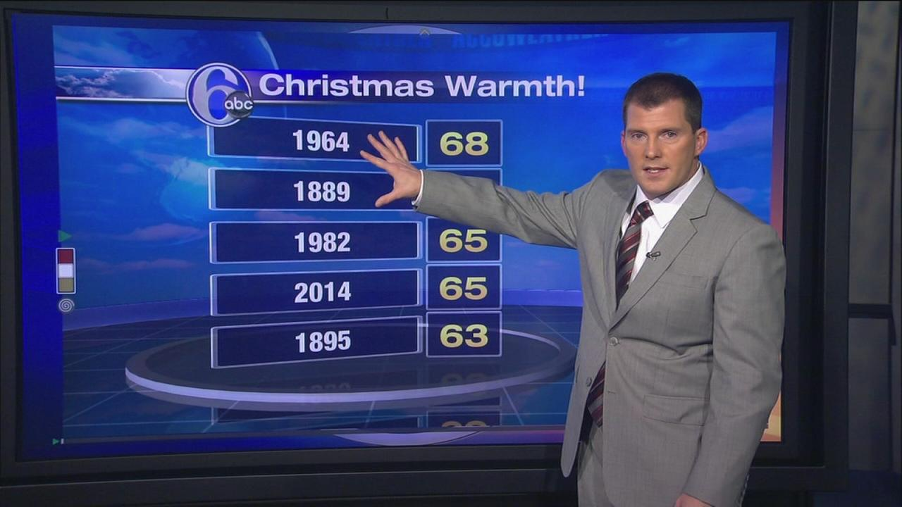 VIDEO: Christmas warmth; what to expect for the holiday