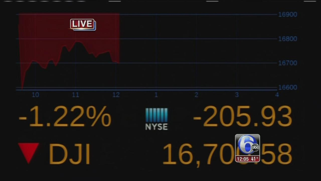 VIDEO: Stock slump deepens as China woes lead to more selling