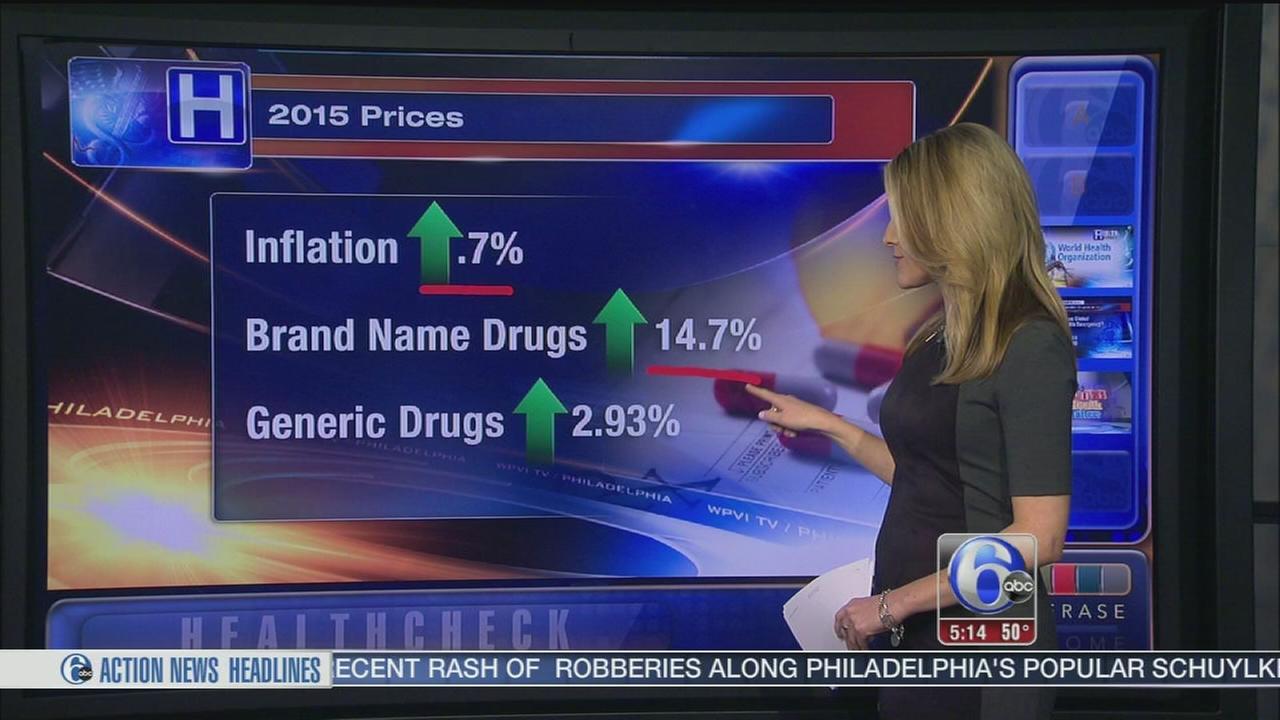 VIDEO: Drug price hike