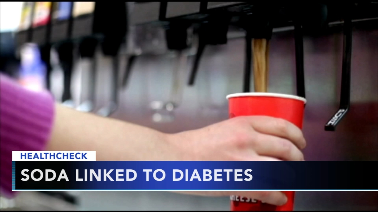 Study: Soda more likely to cause diabetes than other sweets. Gray Hall reports during Action News at 7 a.m. on December 1, 2018.