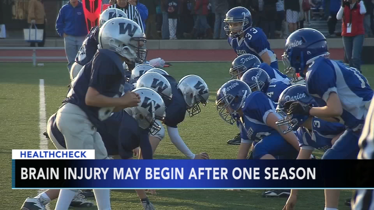 Study: Brain damage from contact sports may begin after just one season. Nydia Han reports during Action News at 9 a.m. on December 2, 2018.