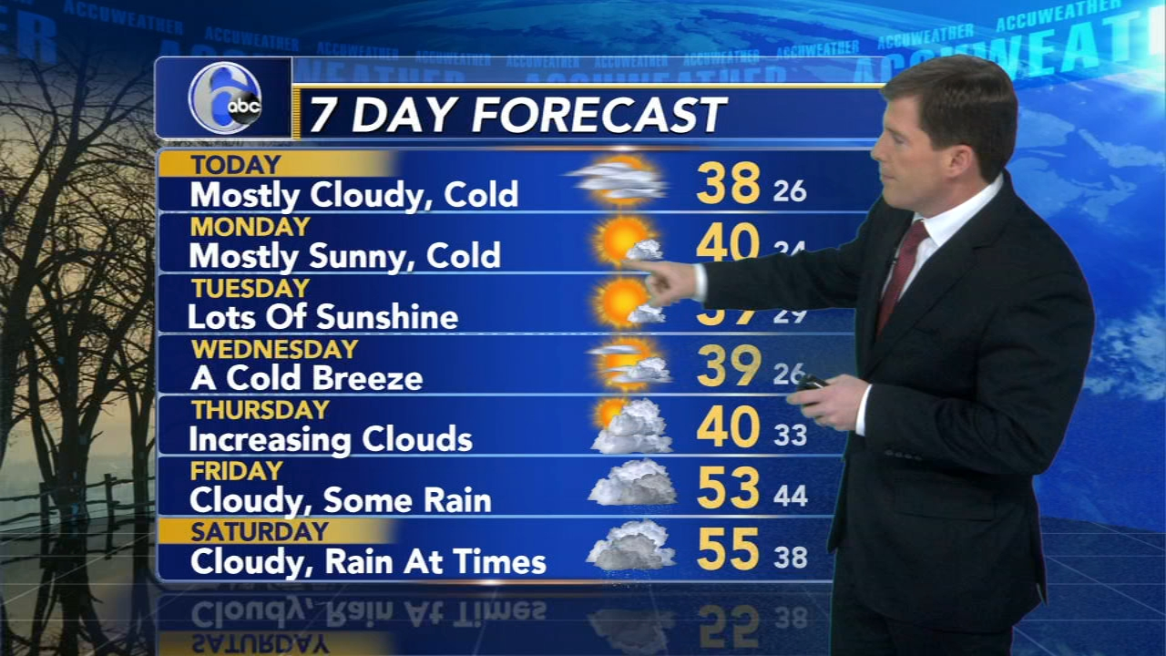 Chris Sowers with AccuWeather during Action News at noon on December 9, 2018.