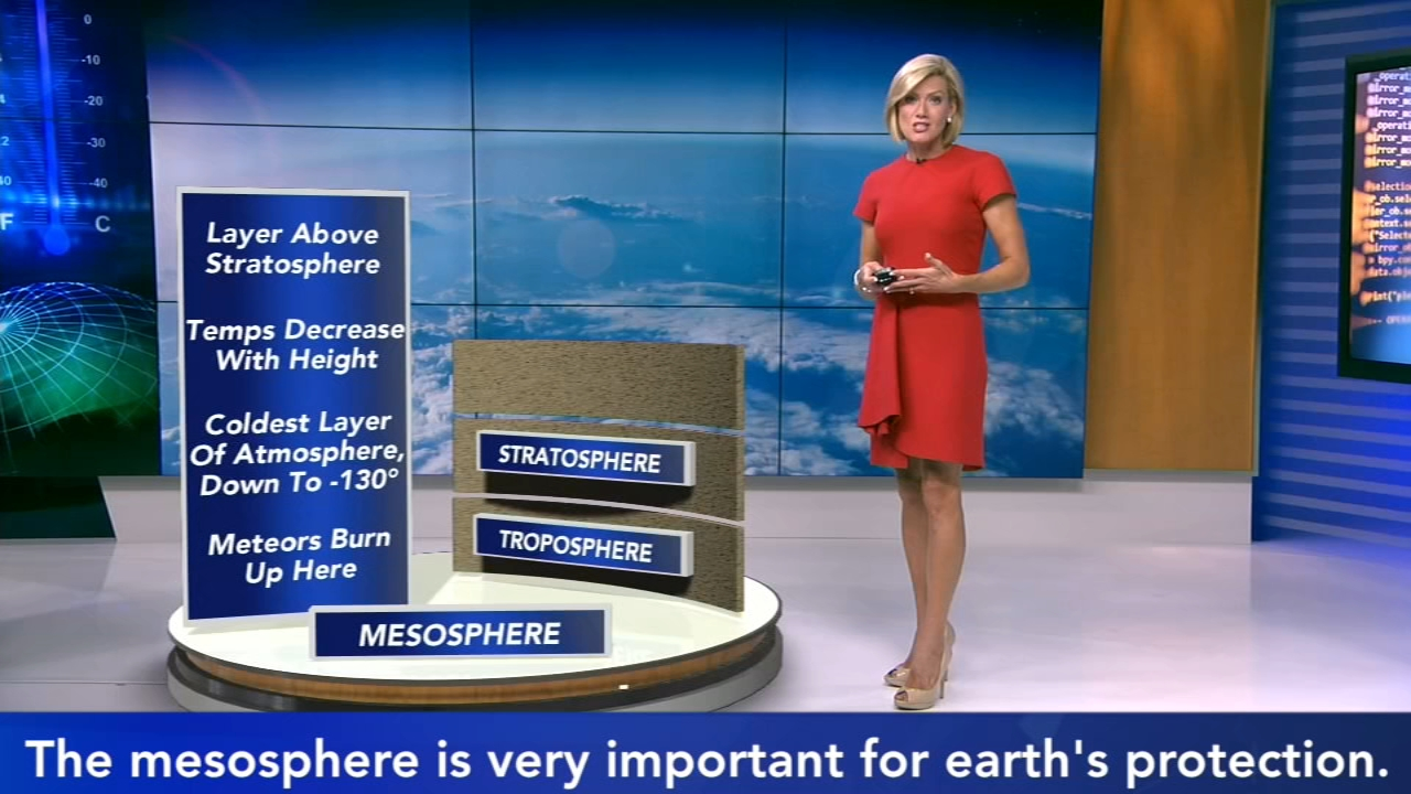 Do you know all of the layers of the atmosphere and why they matter?  6abc Chief Meteorologist Cecily Tynan looks at each layer in this session of Weather School.