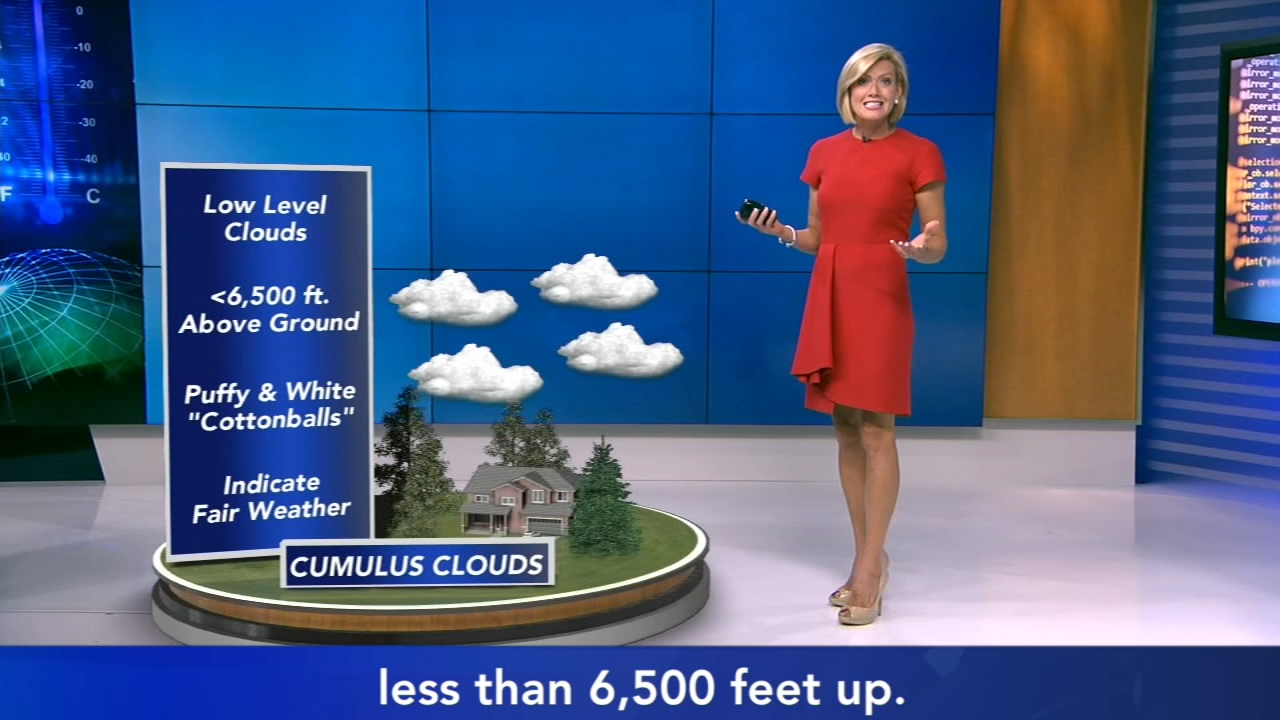 6abc Chief Meteorologist Cecily Tynan is teaching Weather School and in this class she is looking into the clouds.
