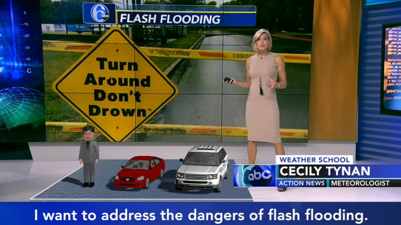 It doesnt take a lot of water for Flash Flooding to become a real danger.  6abc Chief Meteorologist Cecily Tynan explains in this edition of Weather School.