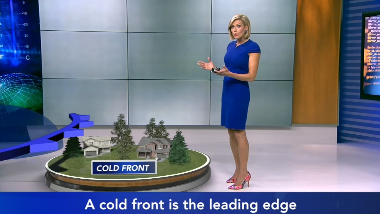 You hear meteorologists talking about warm and cold fronts every day - 6abc Chief Meteorologist Cecily Tynan explains what they are in this session of Weather School.