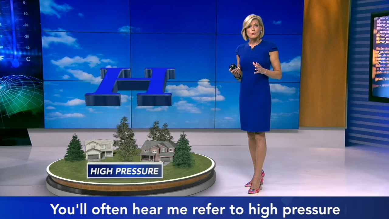 6abc Chief Meteorologist Cecily Tynan explains what meteorologists are talking about when they discuss Pressure in this Weather School video.