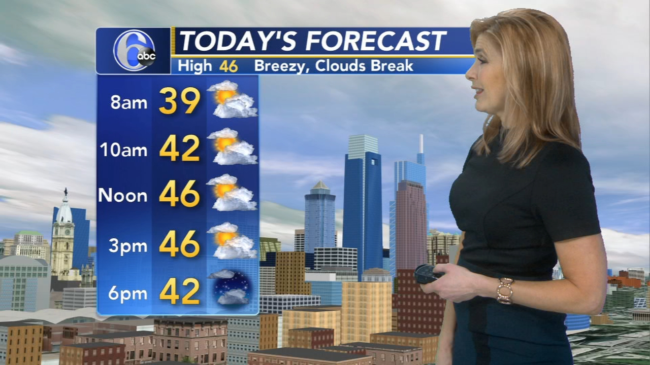 Karen Rogers with AccuWeather during Action News Mornings on December 17, 2018.