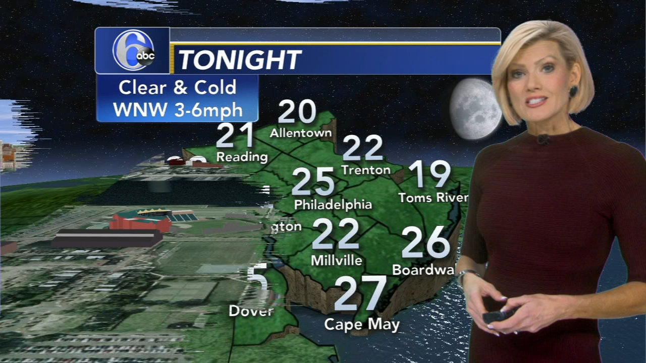 Cecily Tynan reports on AccuWeather during Action News at 6 p.m. on December 18, 2018.
