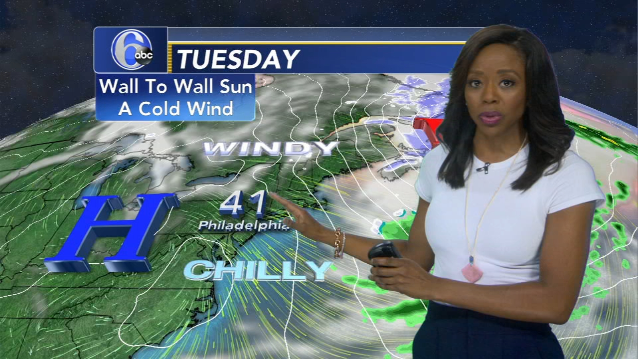 Melissa Magee reports on AccuWeather during Action News at 12 p.m. on December 18, 2018.