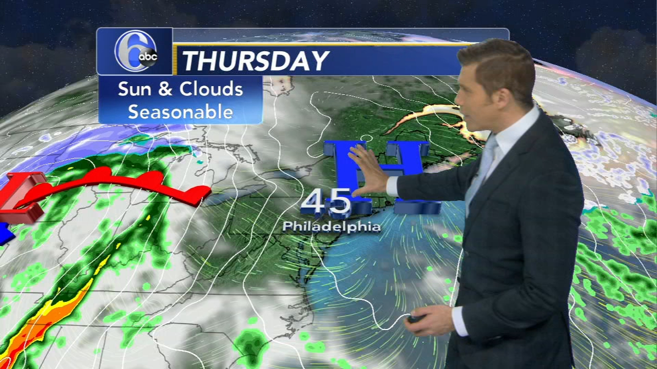 Accuweather Forecast For Philadelphia Pennsylvania New Jersey And Delaware 6abc Com