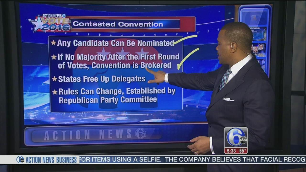 VIDEO: Contested convention explained