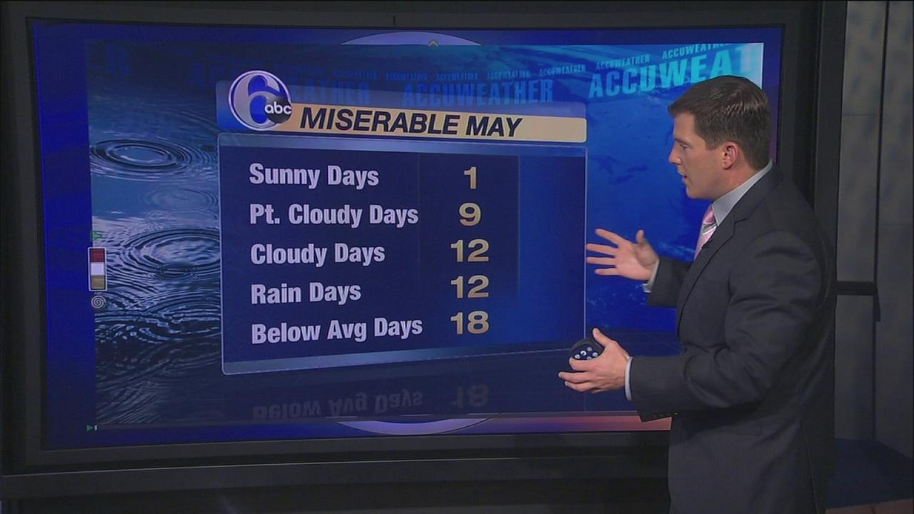 VIDEO: Miserable May ends summerlike