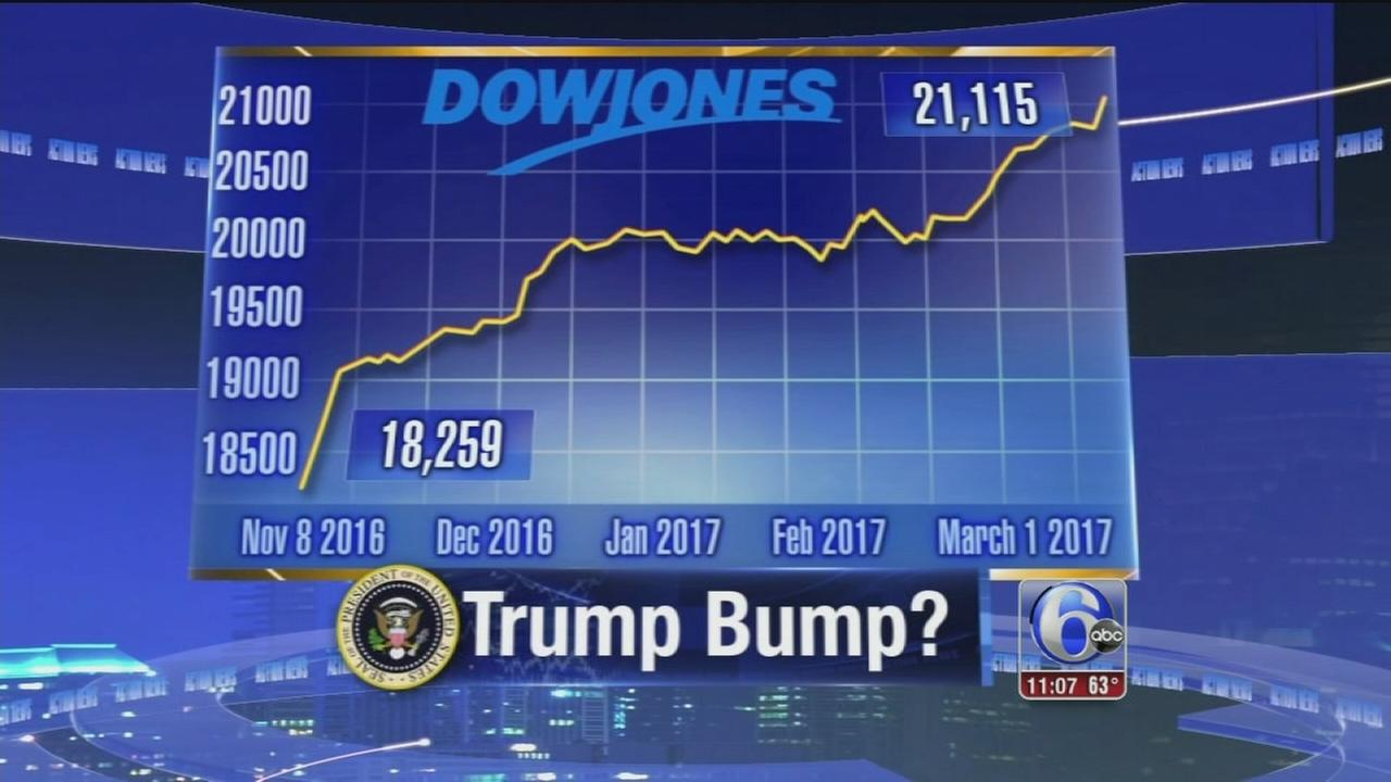 Record highs for US stocks; Dow crosses 21,000-point mark