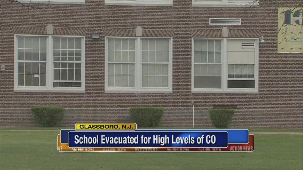 School evacuated for high levels of CO
