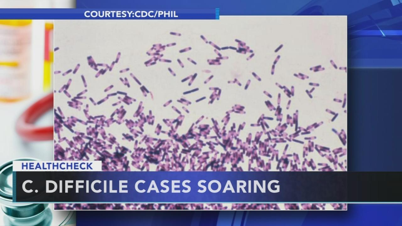 Infection known as C-Diff on the rise in recurring cases