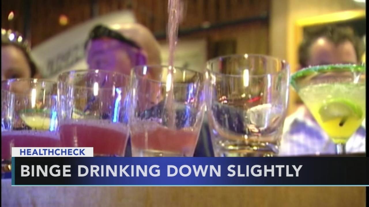 Binge drinking down slightly