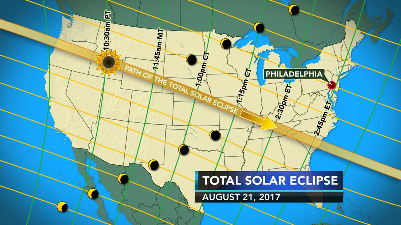 Total Eclipse - What you will see depends on where you will be