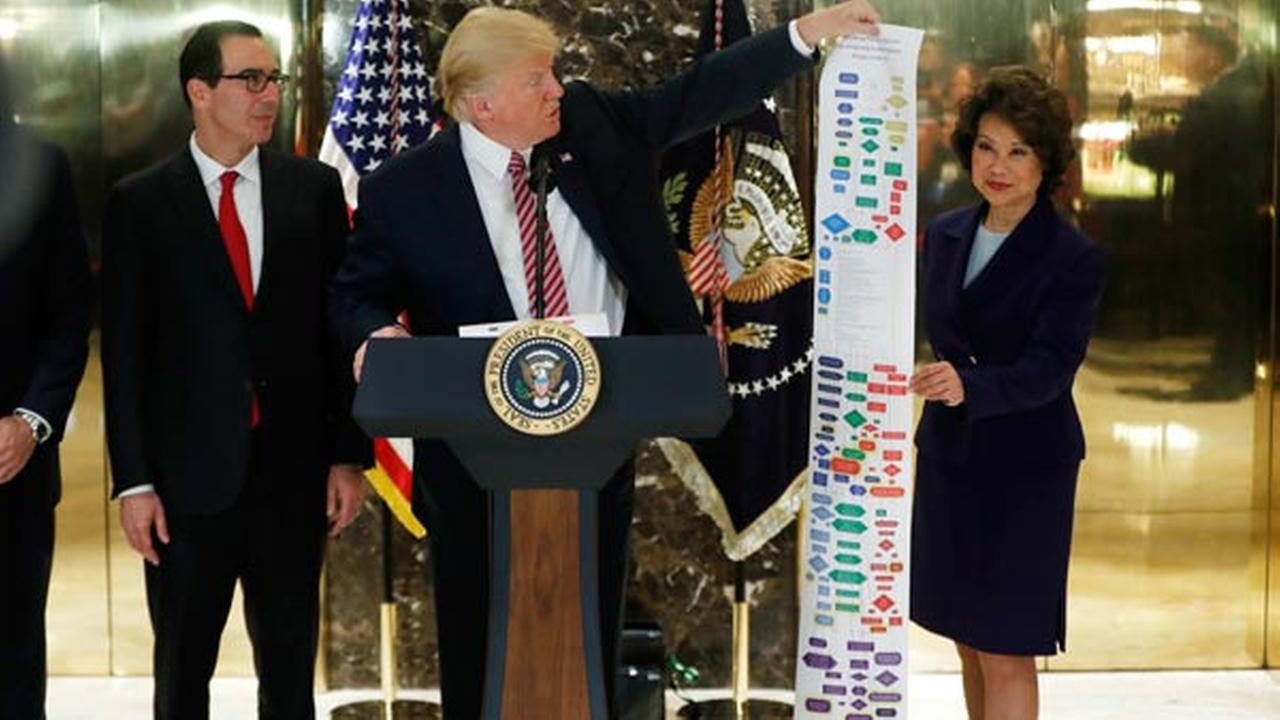 President Donald Trump, accompanied by Transportation Secretary Elaine Chao and Treasury Secretary Steven Mnuchin, holds a flowchart of highway projects as he speaks to the media.