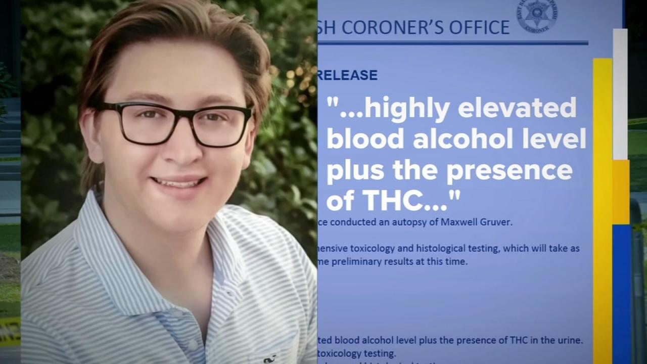 Investigation into LSU students death