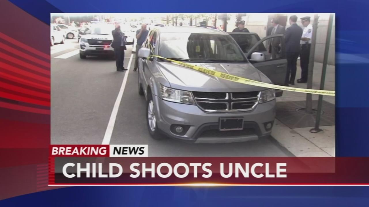 Child accidentally shoots uncle in Center City