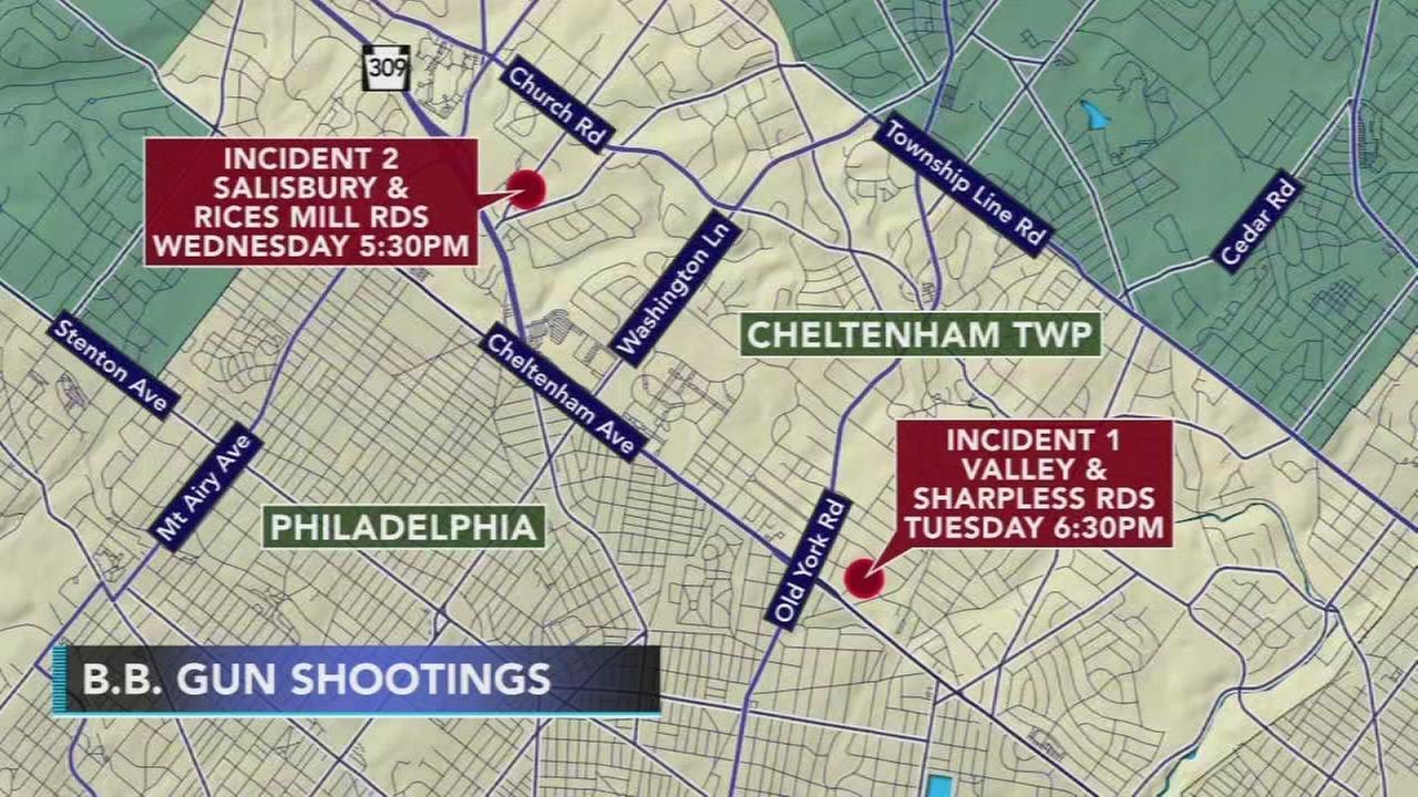 3 teens hurt in BB gun shooting incidents in Montco