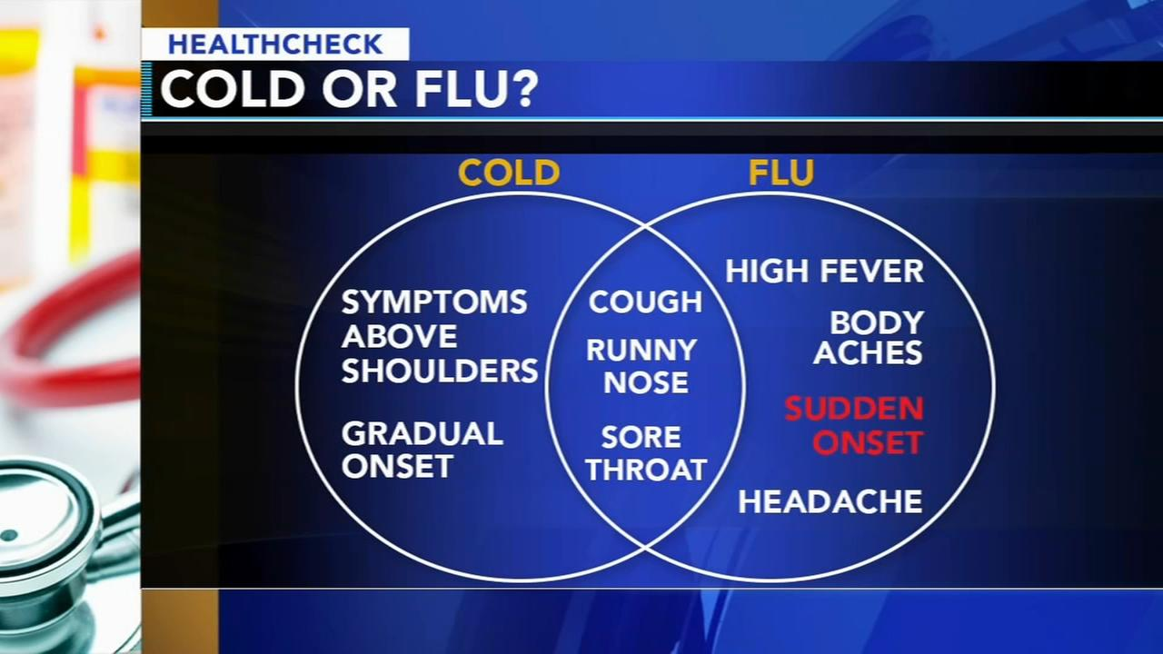 CDC gives update on latest flu virus numbers