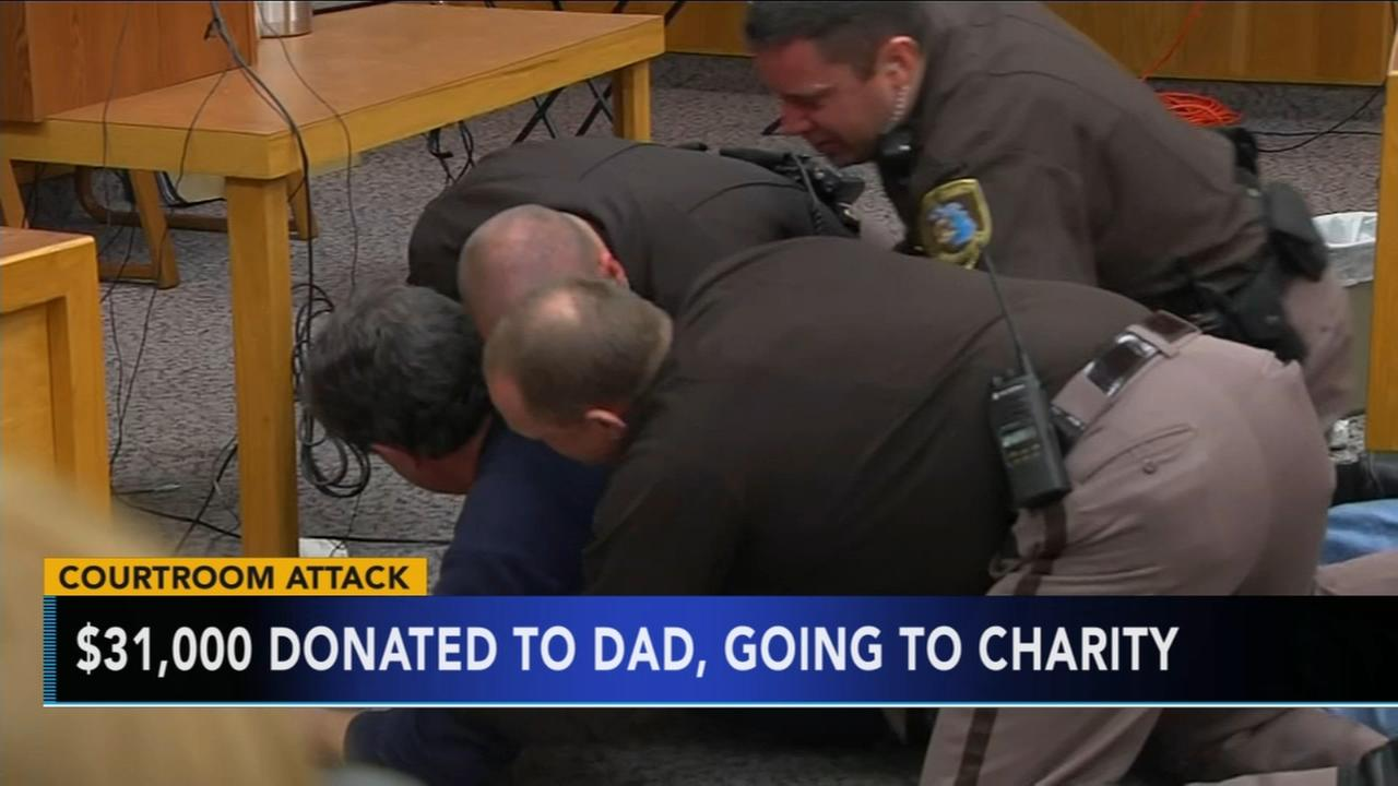 Money donated to Nassar victims father going to charity