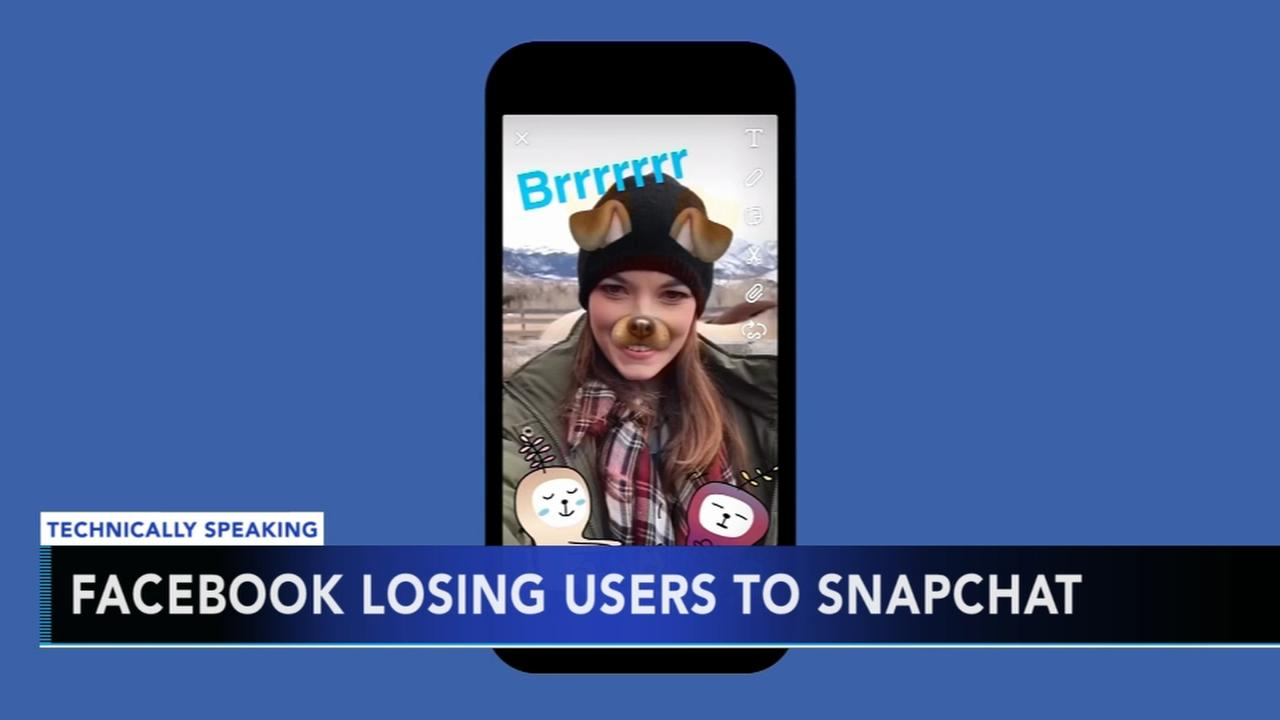 Facebook losing young users to Snapchat