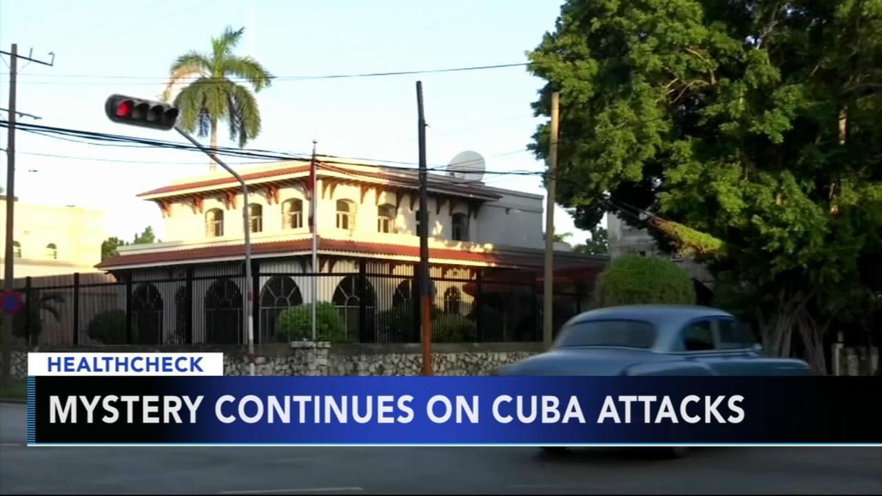 Healthcheck Cuba attacks