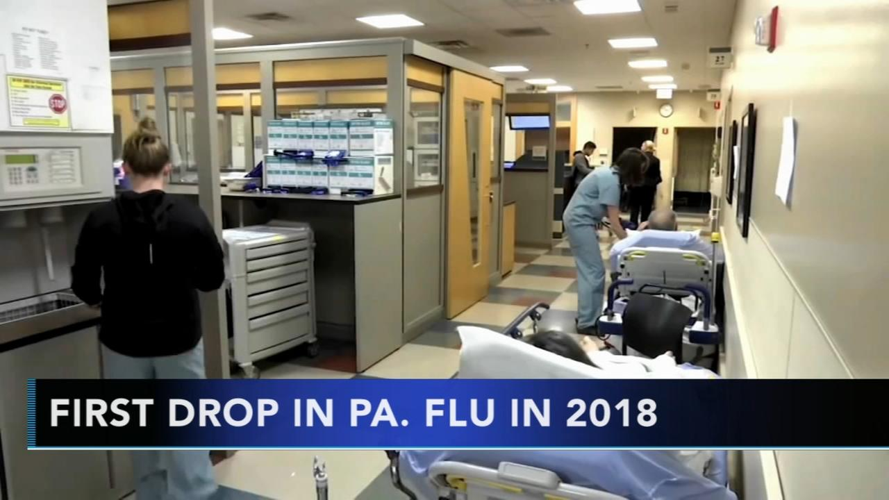 First drop in flu cases in Pennsylvania this year