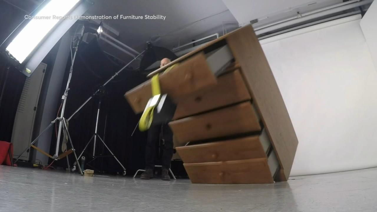 Consumer Reports Furniture tipover