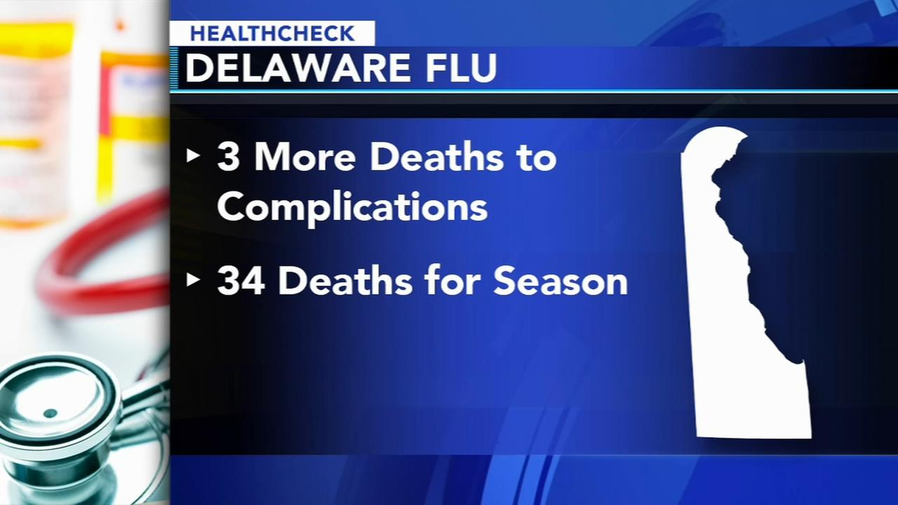 Flu season still lingering through Philadelphia area