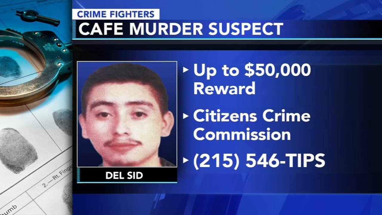 Police: Man sought for murder of co-worker in South Philly