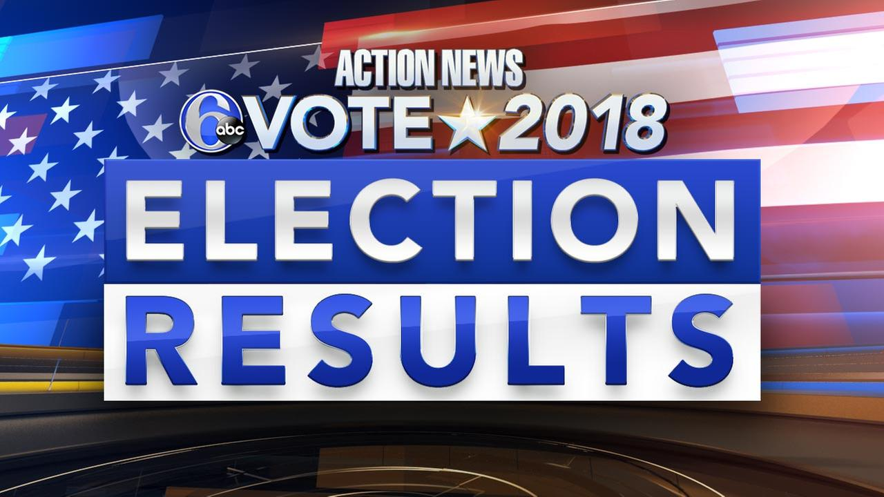 2018 Delaware Primary Election Results